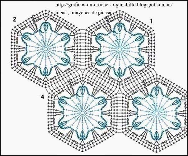 PATRONES - CROCHET - GANCHILLO - GRAFICOS: GRANNY , CUADRITOS PARA ...