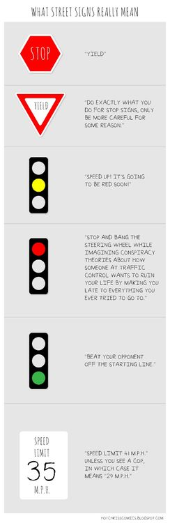What street signs really mean