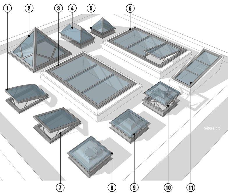 Les différents types de fenêtres, verrières et coupoles pour toit terrasse plat. | Verriere de ...