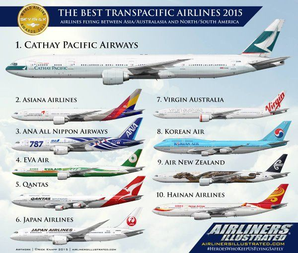 The Best Transpacific Airlines Skytrax Awards 2015