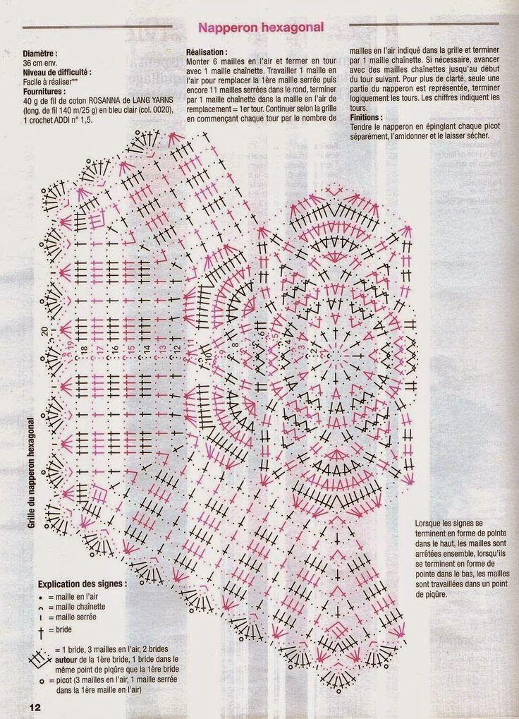 Pin von Inas Badran auf Doilies | Pinterest | Deckchen ...