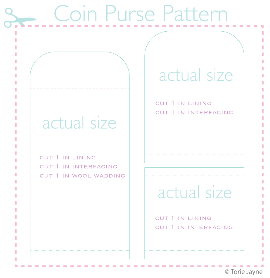 Free Coin Purse Pattern Download | Arty-Farty | Pinterest | Mochilas ...