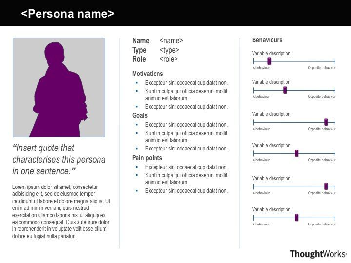 Nice Persona Template With Motivations Goals Pain Points And