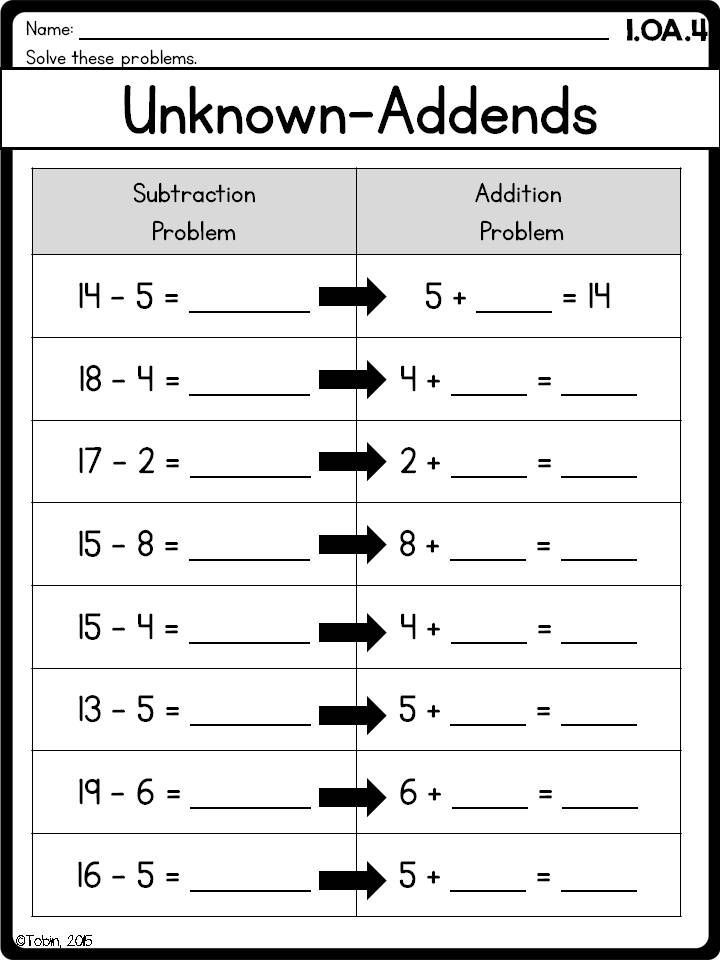 Related Facts To Solve Unknown Addends 1.oa.4