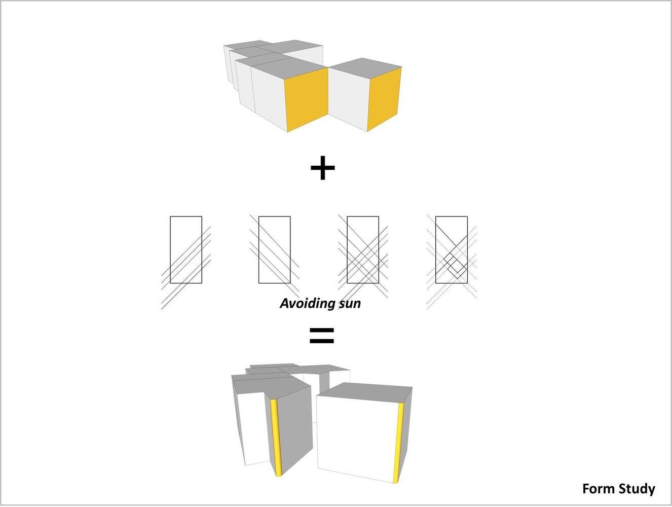 Rotator.php Landscape Architect Plan Diagram