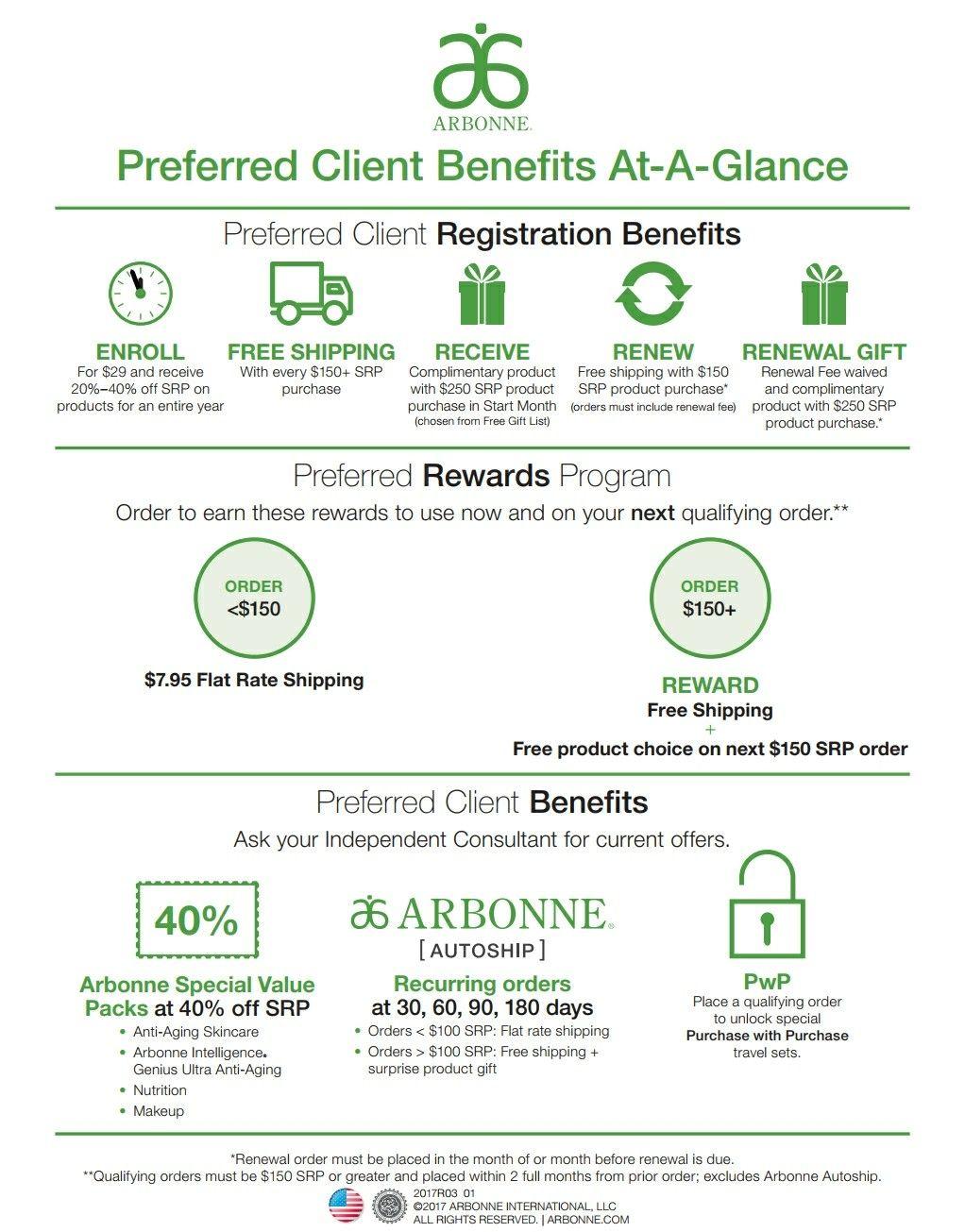 Preferred Client Arbonne, Arbonne business, Arbonne