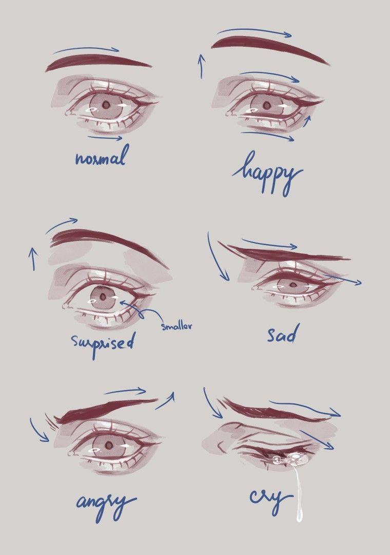 Pin by Brittany on Art reference in 2020 | Eye drawing ...