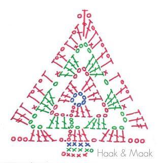 Crafteando, que es gerundio: Patrón: Árbol de Navidad / Pattern ...   320x319