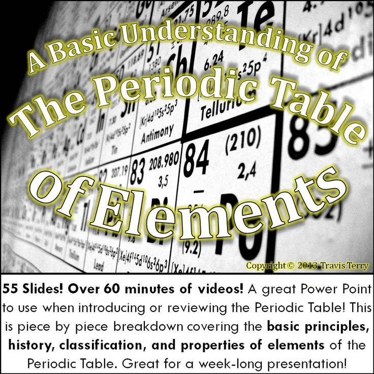 Powerpoint a basic understanding of the periodic table periodic powerpoint a basic understanding of the periodic table urtaz Images