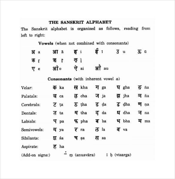 12+ Sanskrit letters and words trends