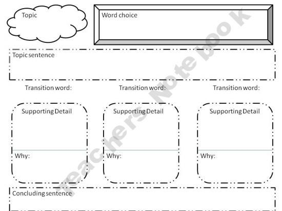 This Is A Great Graphic Organizer For Expository Writing