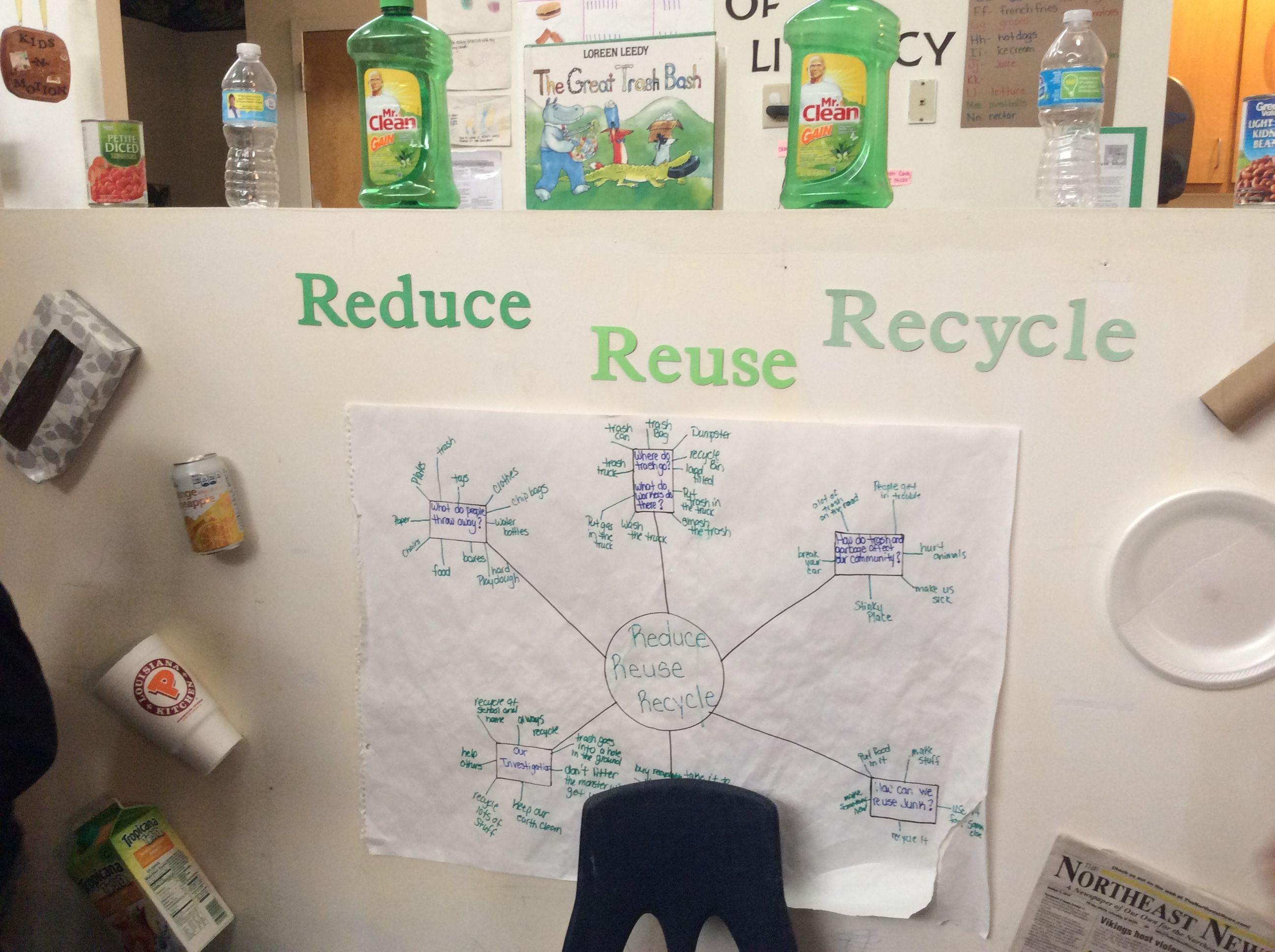 Paper Actual Materials And Children S Ideas Come