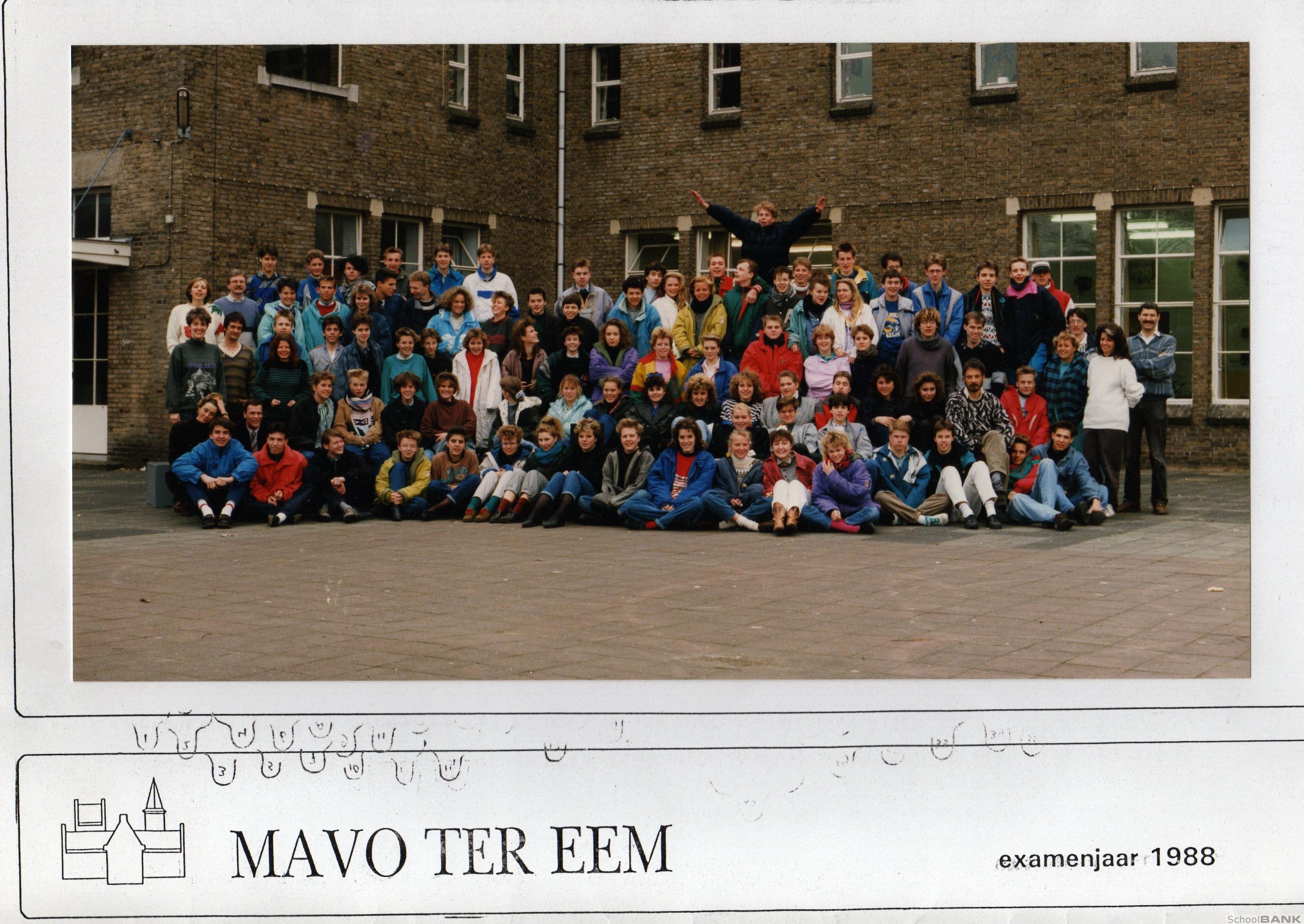 SchoolBANK.nl - Klassenfoto 's O.L.V. Ter Eem