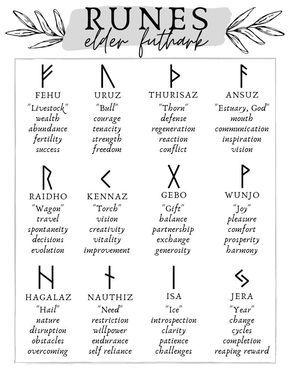 Runes and Rune Stones Cheat Sheet, Printable Grimo