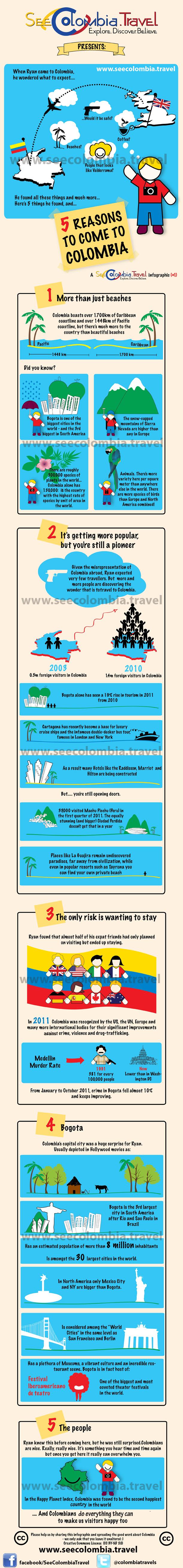 5 reasons to come to Colombia now / 5 razones para venir a Colombia ya. Please share / Por Favor Compartirlo :)