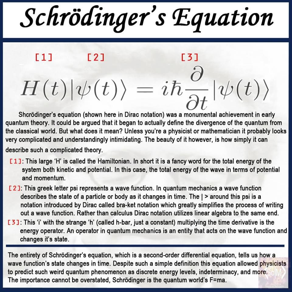Schrodinger S Equation Theoretical Physics Physics And