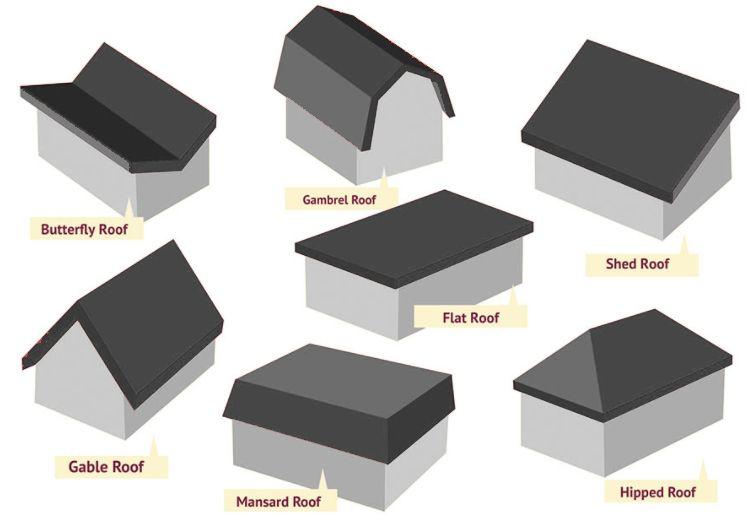 Roof Types Of Metal Building Homes Metal Building Homes Metal