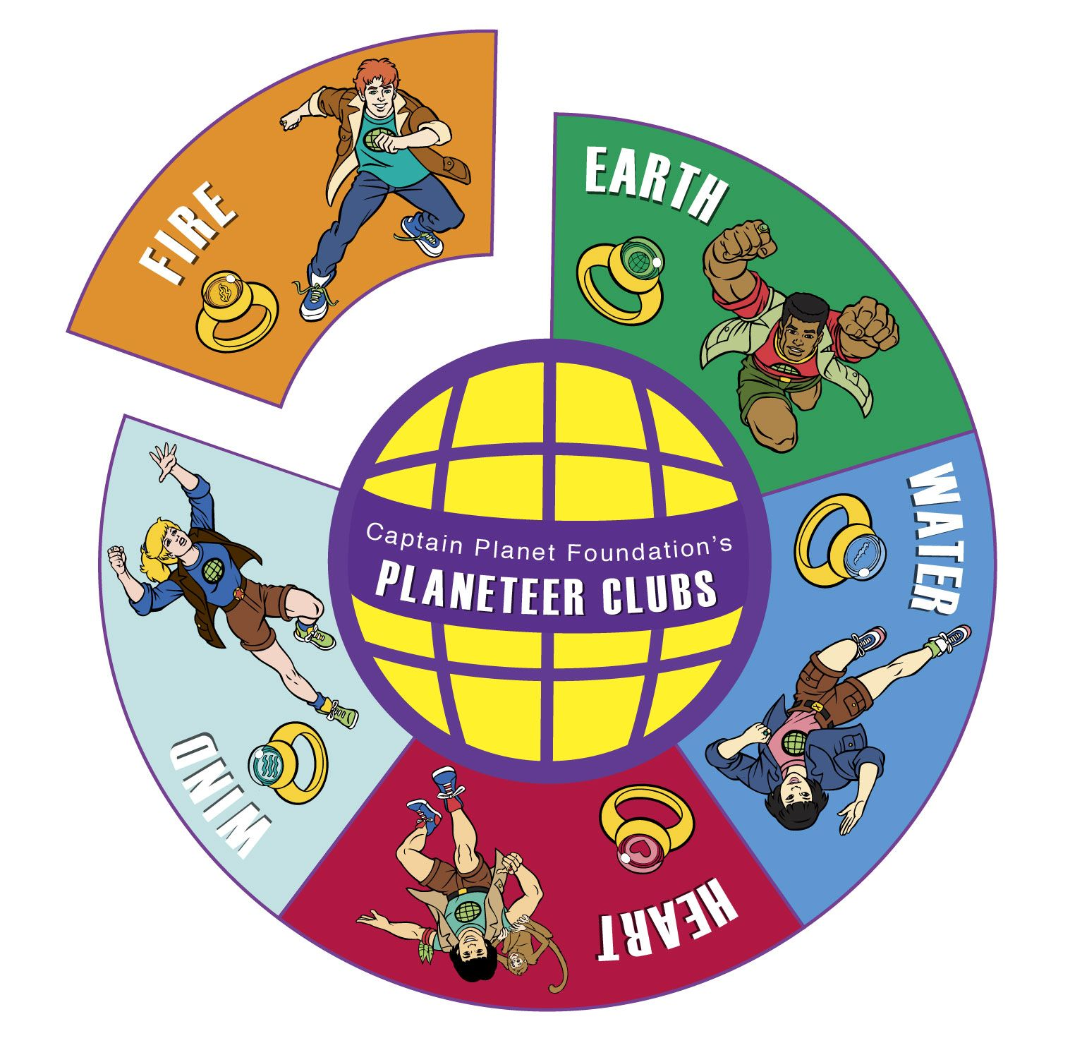 Planeteer Clubs Registration Girl Scout Patches Girl Scouts Cadettes Girl Scout Badges