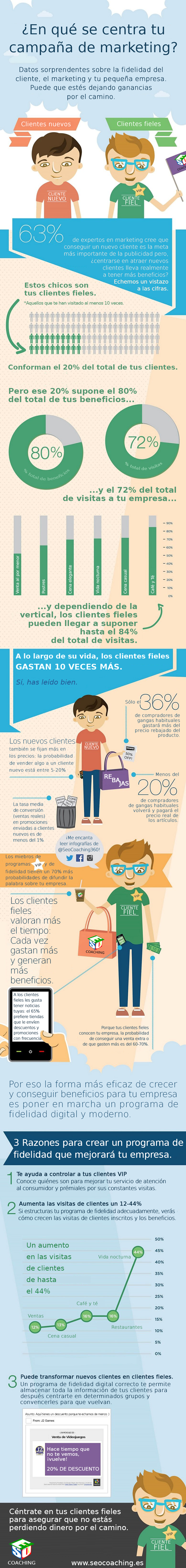 Marketing - En qué se centra tu campaña de marketing #infografia #infographic