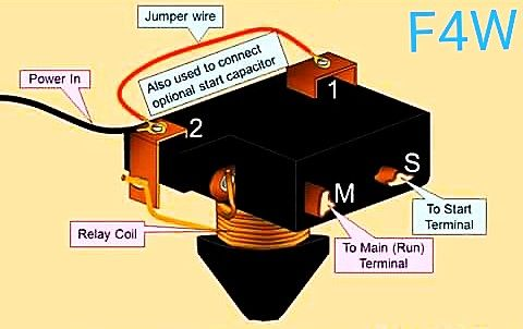 National Panasonic Compressor Coil Relay Connection Diagram Fully4world Fully4world Refrigeration And Air Conditioning Air Conditioner Maintenance Relay