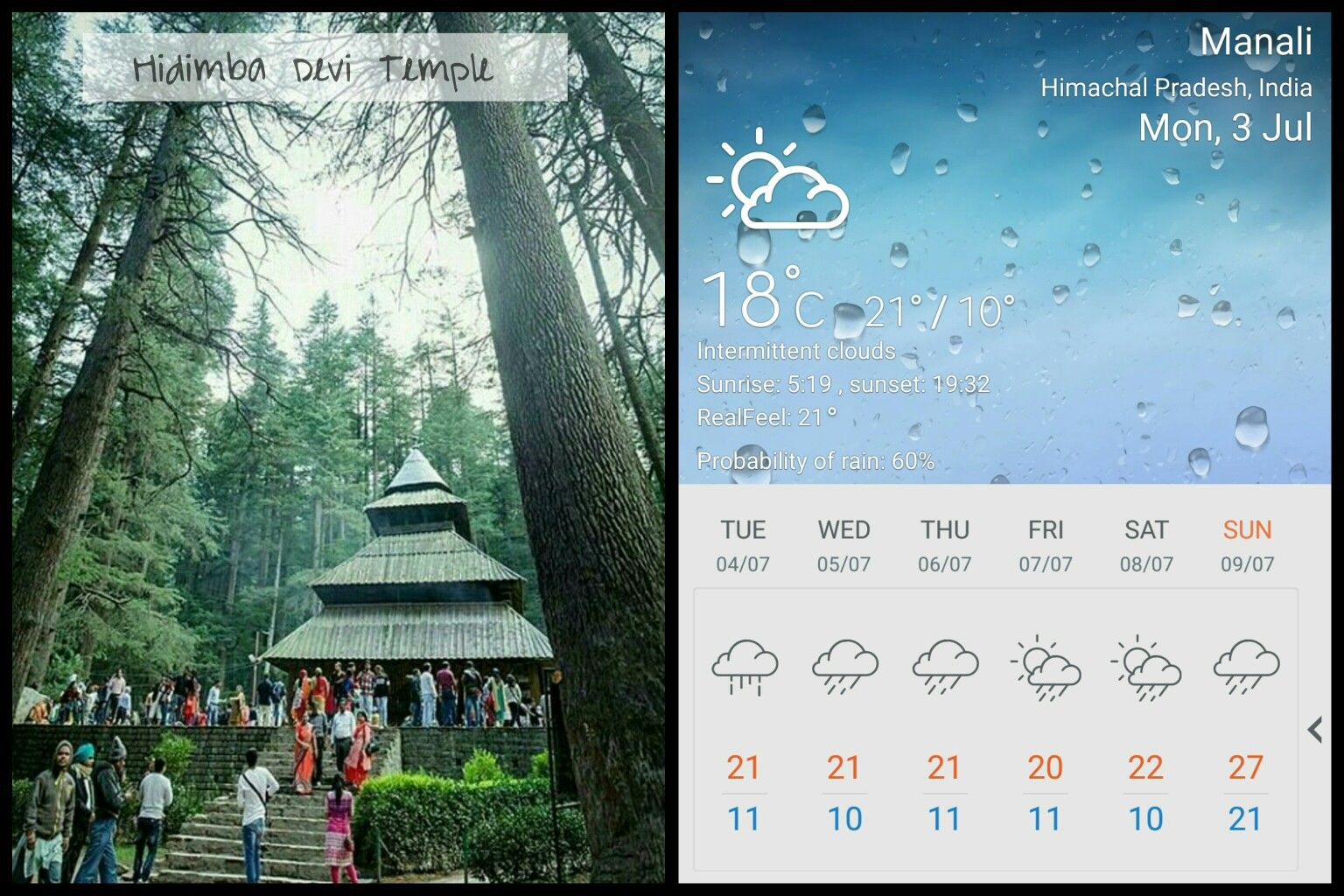 Weather forecast for the week in Manali Weather
