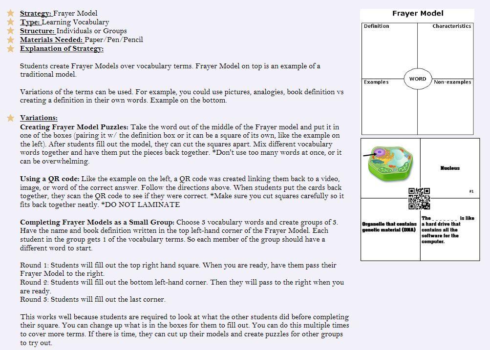 Ausgezeichnet Frayer Modell Arbeitsblatt Bilder - Mathe Arbeitsblatt ...