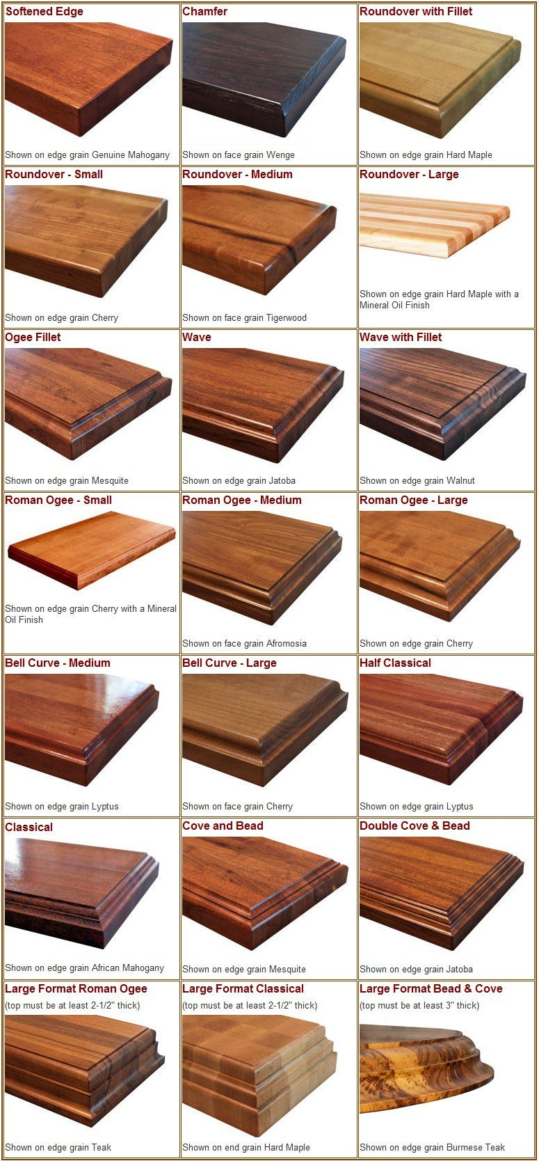69770ae2cda13ff7d6464508fa0bf552 Jpg 775 1668 Solid Wood