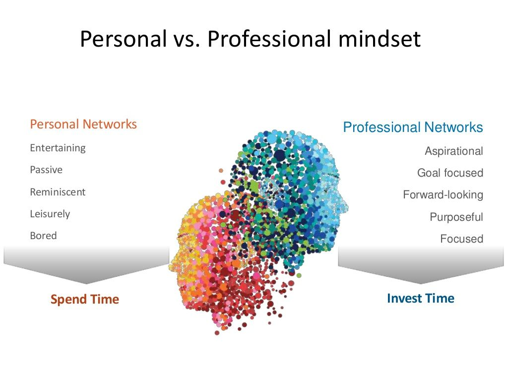 content-mindset by sbucklin via Slideshare
