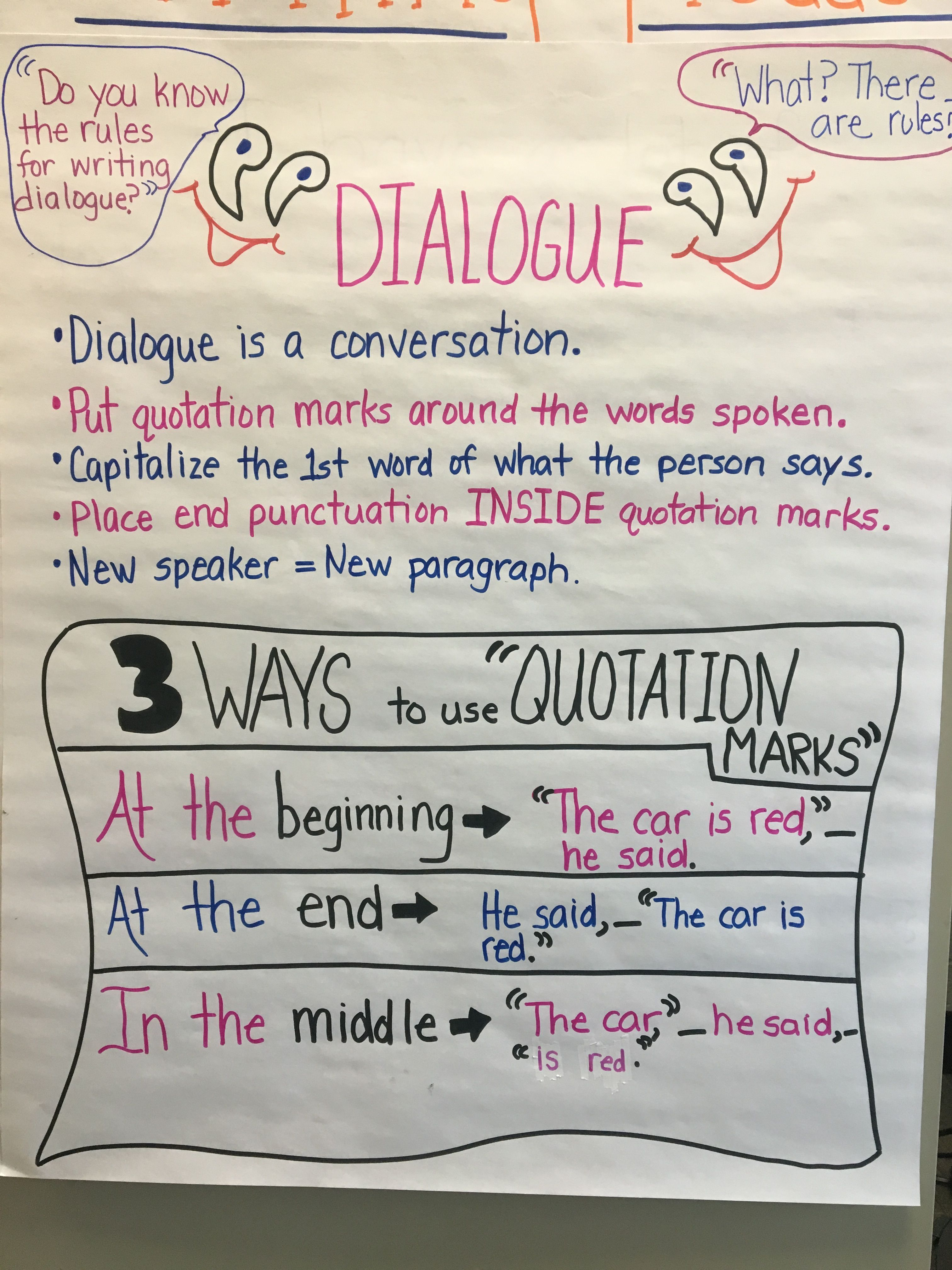 Quotation Marks Rules Anchor Chart