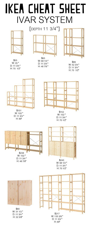 Ivar System Ikea Cheat Sheet Ikea Ivar Ikea Pantry Ikea Ivar