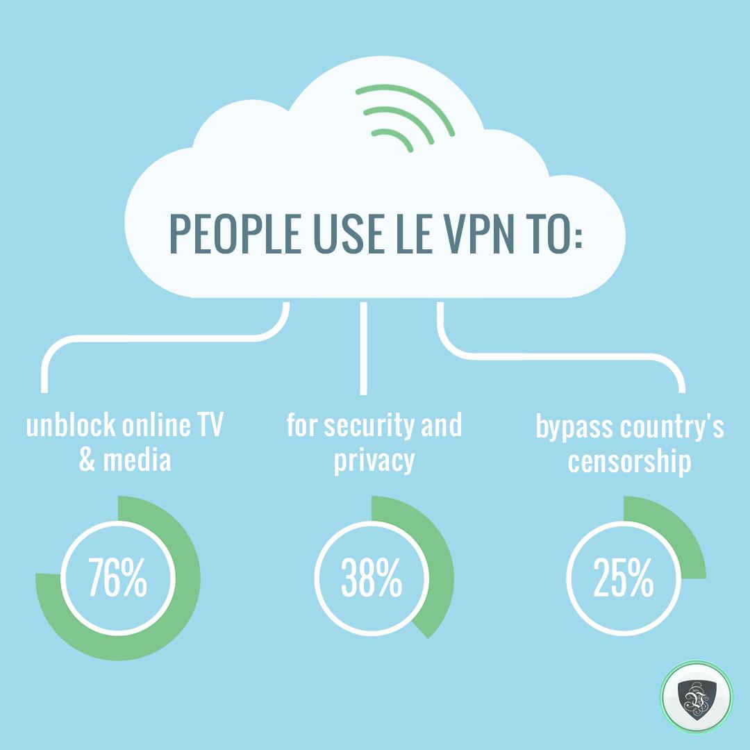 bdb1548ff720ea7c774a86e795ce289c - How Much Data Does Vpn Use