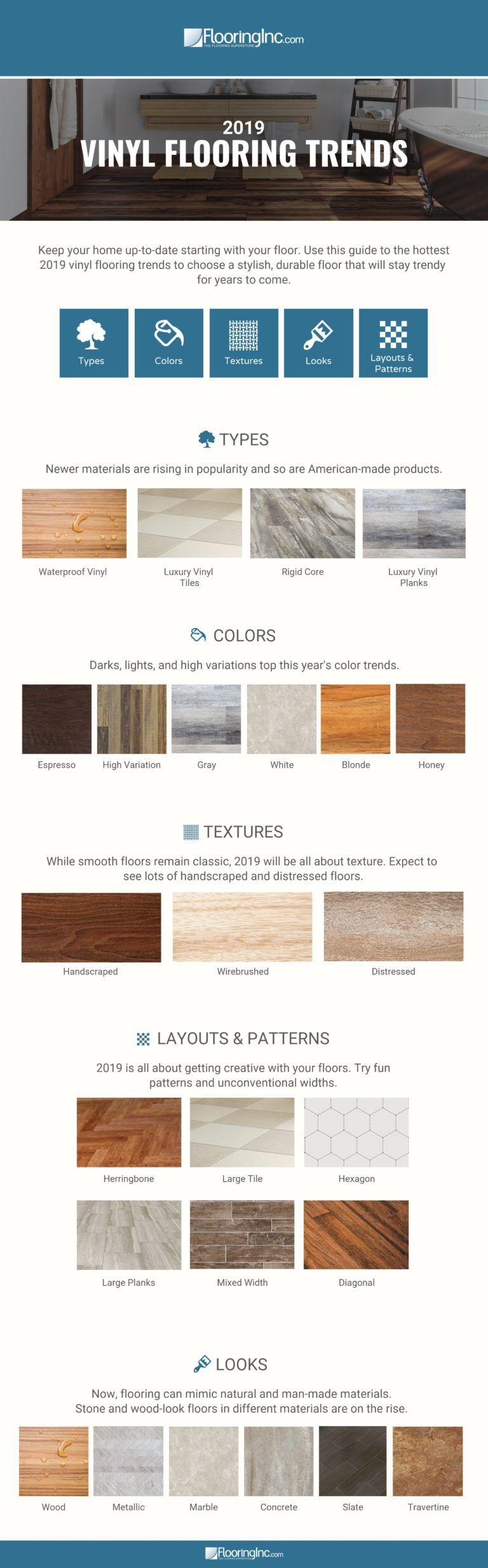 2020 Vinyl Flooring Trends 20+ Hot Vinyl Flooring Ideas