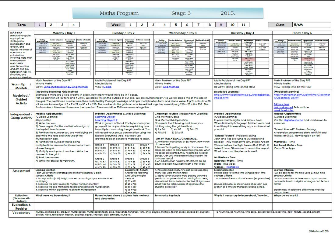 Stage 3 Maths Weekly Program Week 1 Term 2