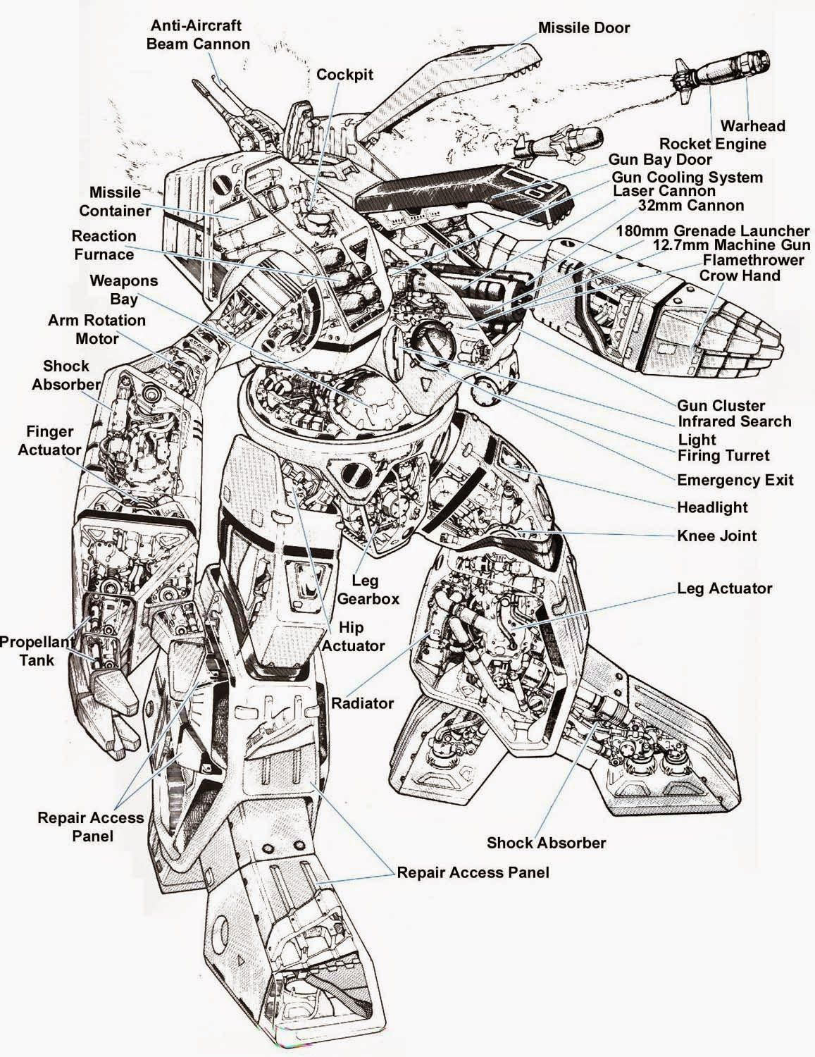 Warbots And Machines