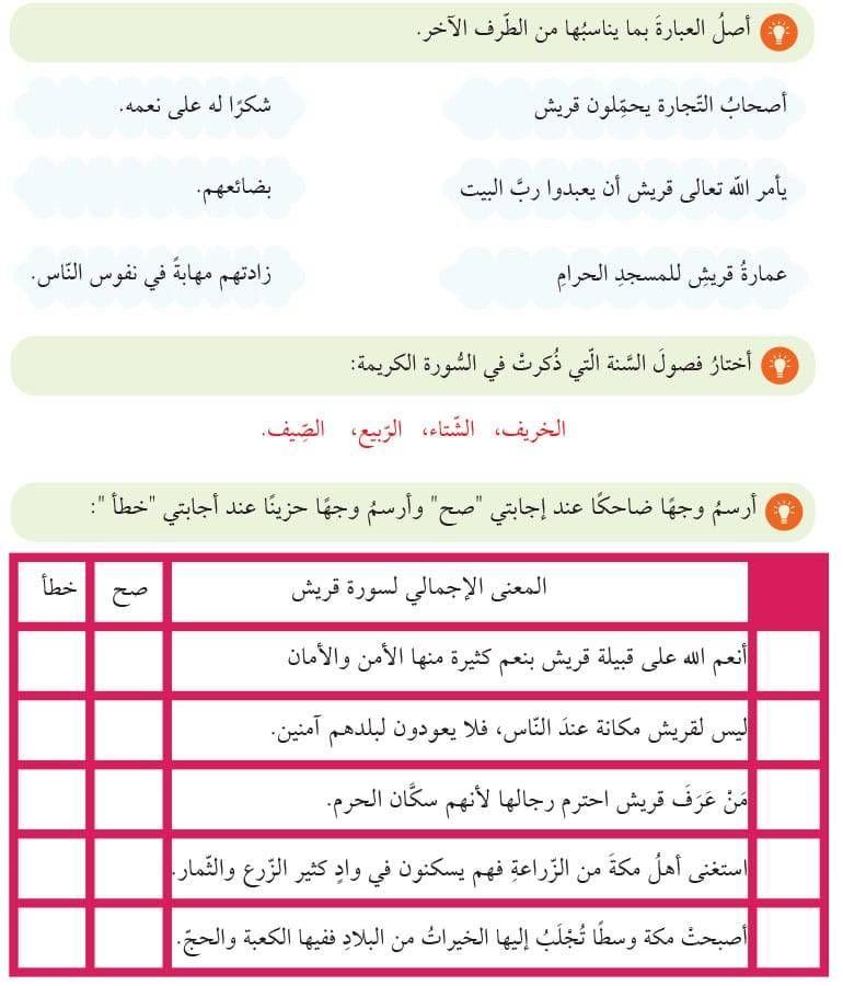 تفسير وتحفيظ سورة قريش للأطفال رياض الجنة Islamic Kids Activities Islam For Kids Activities For Kids
