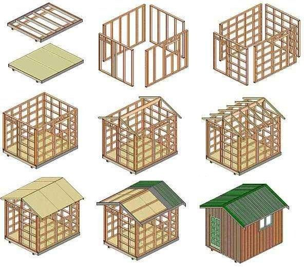 Garden Sheds Blueprints how to build a garden shed - www.pyihome