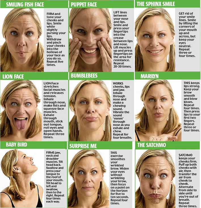 Really. Facial muscle toning exercises
