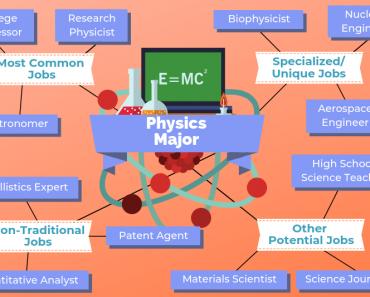 bdb31b133dac0ce7ee434de4bcea03f1 - How To Get A Job With A Physics Degree