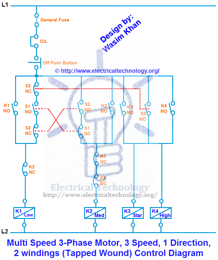 3-Phase Motor, 3-Speed 1 Direction Control Diagram | electrical ...