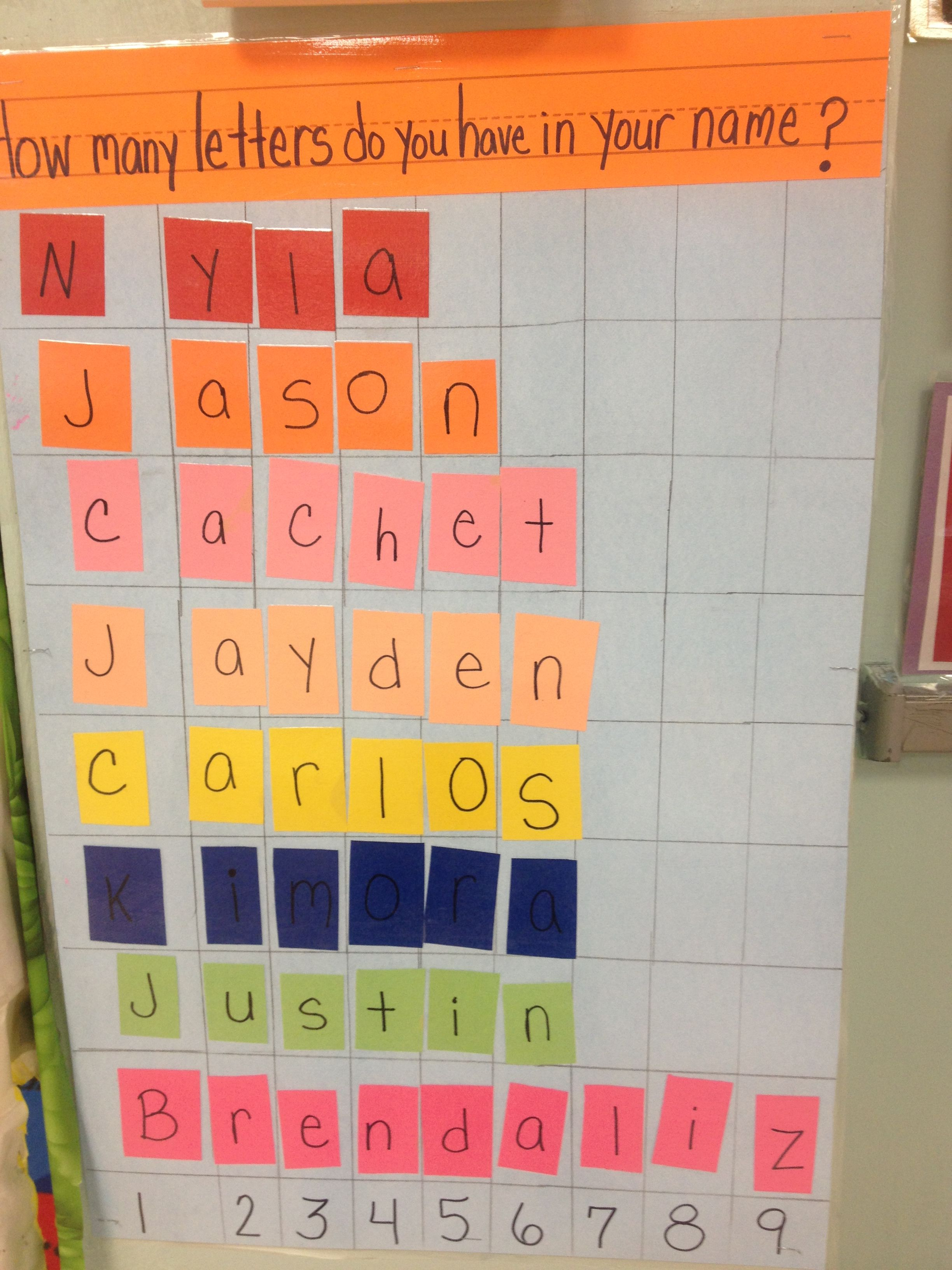Name graph How many letters are In your name