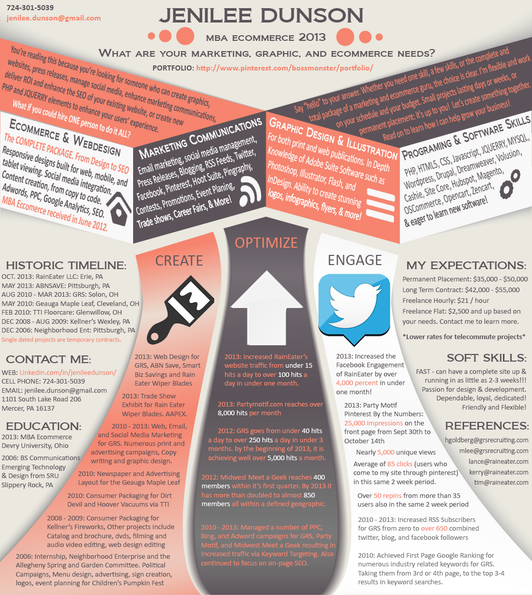 My Current Resume Color Version Web Design Marketing Communications Resume