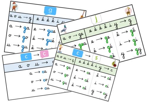 Méthode de lecture Piano en 2020 (avec images) | Méthode ...