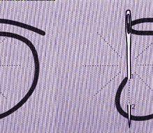 Comme leur nom l'indique, ces points ressemblent aux maillons d'une chaine. En général, ils se travaillent verticalement et servent à souligner des contours ou à décorer des bordures. Le point de chaînette simple C'est un des points les plus employés...