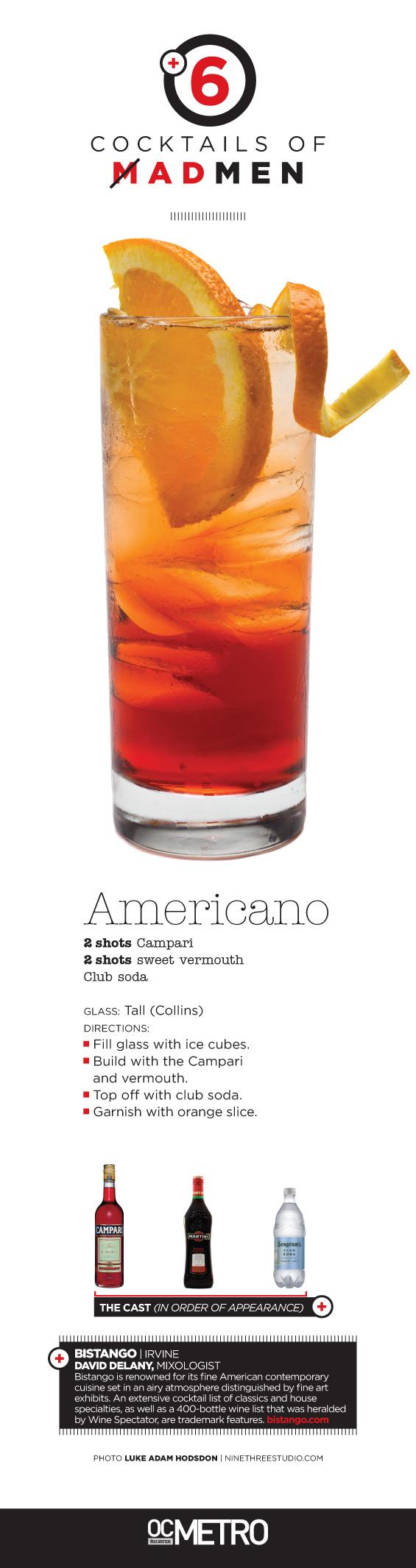 Recipe Americano