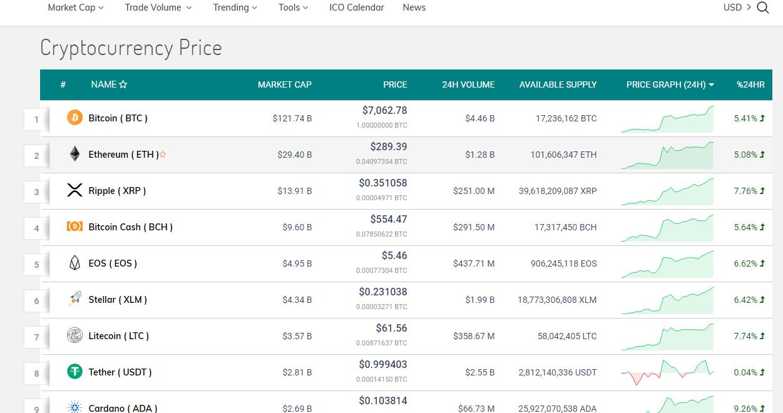 cum se calculează bitcoin la naira platforma de tranzacționare cea mai bună pentru bitcoin