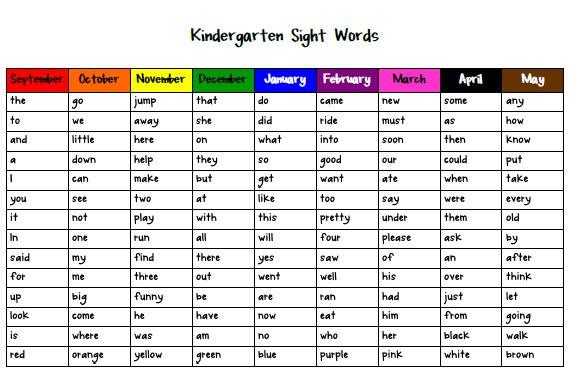 Kindergarten Sight Word List Teaching Sight Words Preschool