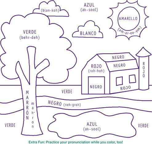 Best Spanish Lessons | Spanish/ Teachin day | Pinterest | Learning ...