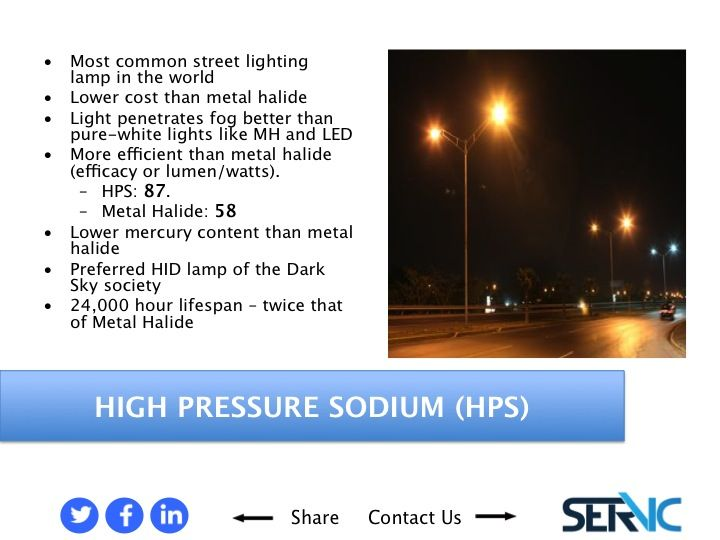 12. HIGH PRESSURE SODIUM (HPS)