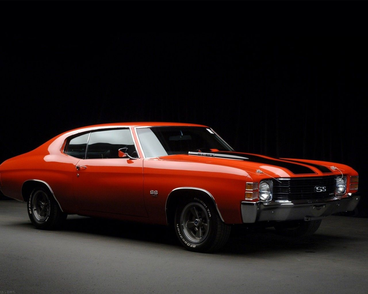 Muscle Cars Chevy Muscle Car Wallpaper 4220 Hd Wallpapers In