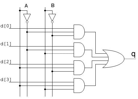 multiplexer and demultiplexer circuits and apllications  logic diagram of multiplexer #8
